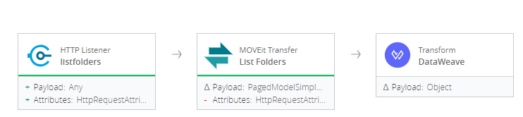 MOVEit Transfer Connector for Mule 4