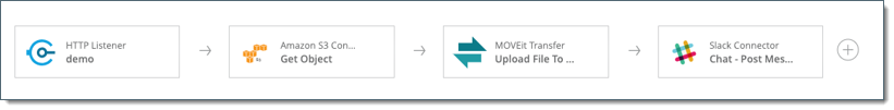 MOVEit Transfer MuleSoft Connector