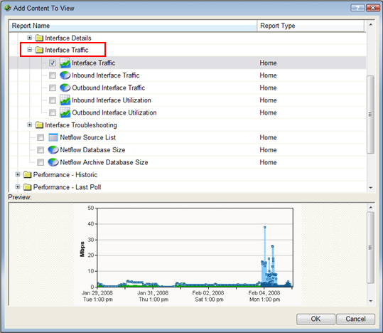 Interface Traffic Workspace Reports In WhatsUp Gold Link To The Overview Report NetFlow Monitor Can Be