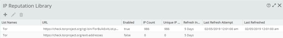 WUG19.0-IP Reputation Database