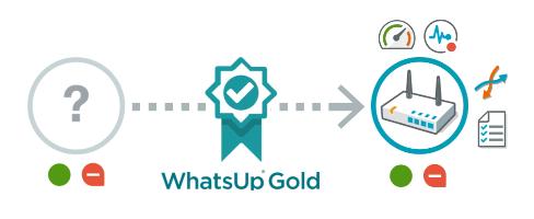 WUG18.0.1-SP1-QuickStart_Credentials